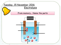 8.-Required-practcial---Electrolysis.pptx