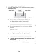 Electrolysis-exam-qs.docx