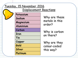 3.-Displacement-Reactions.pptx