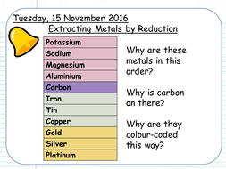 4.-Extracting-metals-by-reduction.pptx