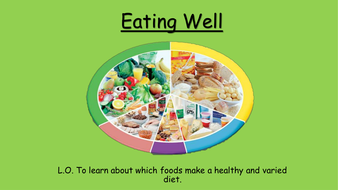 Eating Well and A balanced Diet