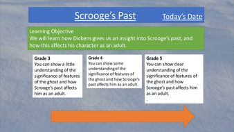 Lesson-3--Looking-at-Scrooge's-Past-.pptx