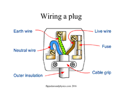 image?width=1000&height=190&version=1479460819531 What Does The Earth Wire Do In A Plug on