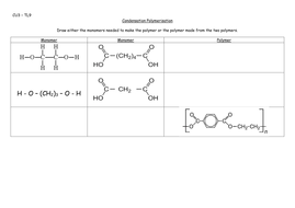 AQA 9-1 Triple Chemistry - Condensation Polymerisation
