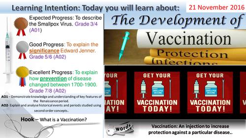 Medicine Through Time: Edward Jenner & Vaccination