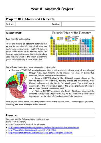 Chemistry Homework Projects - Year 8 and 9