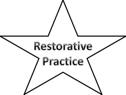 Restorative Practice Questions Display by HelloMrsEllis