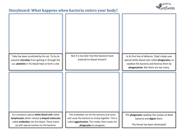 Storyboard-What-happens-when-a-pathogenic-bacteria-enters-your-body.pdf