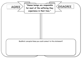 GCSE- Buddhism - REVISION SESSION (activity/task) [Silent Debate ...