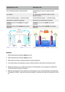 Electrochemical cells worksheet   Voltaic / galvanic and ...