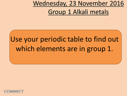 Group 1 alkali metals lesson