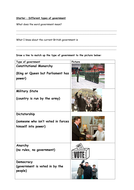 GOVERNMENT-starter---LA government citizenship resources.docx