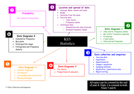 KS3-Statistics-3-Data-collection-and-enquiries.docx