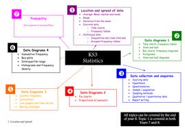 Statistics Learning Plans