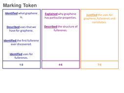 AQA GCSE C3 Structure and Bonding L7 Graphene and Fullerenes