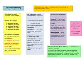 Descriptive-Writing-Planning-mat.doc