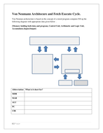 Worksheet on Von Neumann architecture and Fetch-Execute Cycle IGCSE and O LEVEL Computer Science
