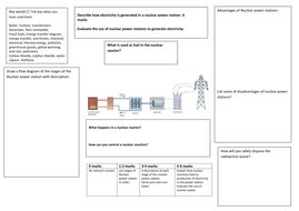 GCSE 9-1 Physics: Nuclear fission