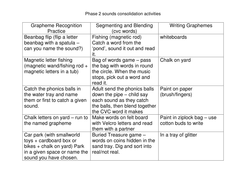 Phonics-Phase-2-consolidation-activities.docx