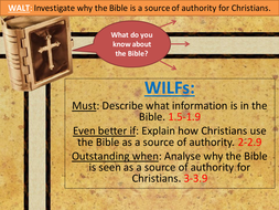 The Bible as a source of authority for Christians