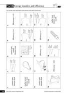 card-sort.pdf