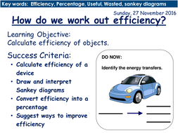 Lesson-3---Energy-and-Efficiency.pptx