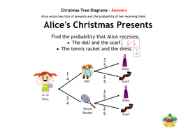 Christmas-Tree-Diagrams-Answers.docx