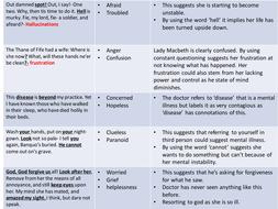 act 5 scene 1 macbeth analysis