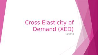 Price Elasticity of Supply (PES): A Level Economics