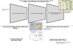 OCR Disease Dilemmas Standards of living & disease Epidemiological Transition