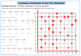 christmas-locating-coordinates-in-the-first-quadrant-worksheets-master-3.pdf