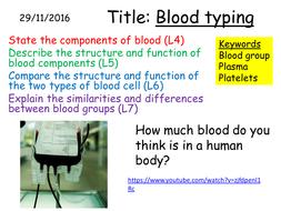 B3 3.4 Blood typing