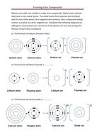 Forming-Ionic-Compounds-Worksheet.docx