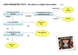 07---Non-Parametric-Tests-Flow-Chart.docx