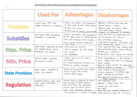 Market Failure Revision Table with Teacher Answers