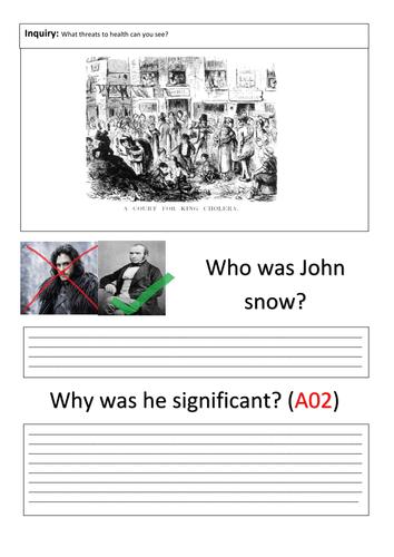19th Century Medicine: The Significance of John Snow