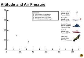 P1 L11 Atmospheric and Fluid Pressure by FergieBee - Teaching ...