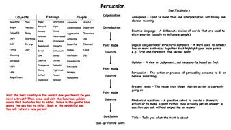 Persuasion-Fact-File.pdf