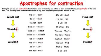 Apostrophes-for-contractions.pdf