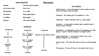 Discussion-Fact-File.pdf