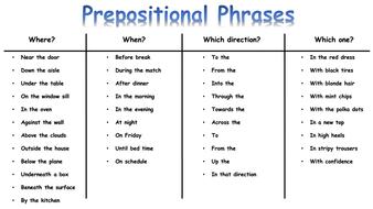 Prepositional-Phrases.pdf