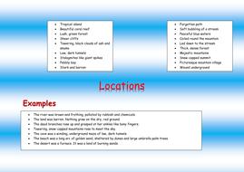 Location-description.pdf