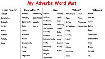 Adverbs-Word-Mat.pdf