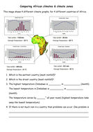 Climate-worksheet-diff.docx