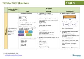 Y4---Converting-measures.pdf
