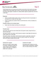 Year-3-Key-Constructs_final.pdf