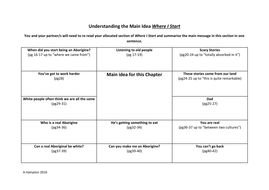 Understanding-the-Main-Idea-Where-I-Start-Jigsaw-Activity.pdf