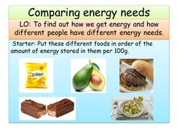 Energy needs and calories KS3