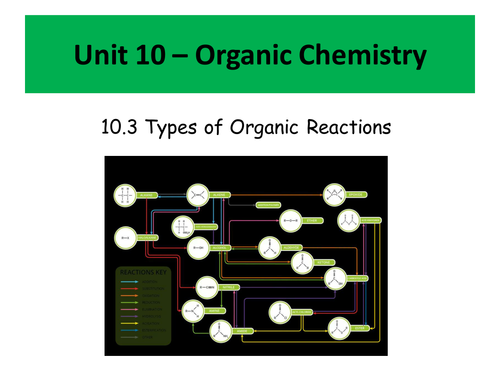 Organic Chemistry - Reaction mechanisms and synthetic routes