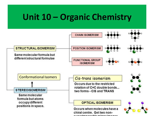 Organic Chemistry - Stereochemistry